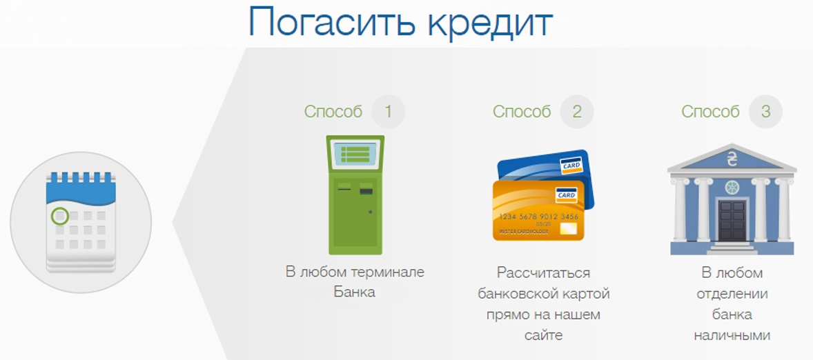 credit agricole online banking in english
